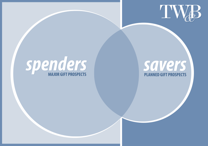 spendersVsavers