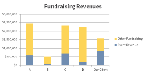 event-revenue-benchmark